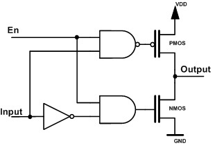 Schematic showing how a tri-state buffer is implemented using two MOS transistors and few logic gates