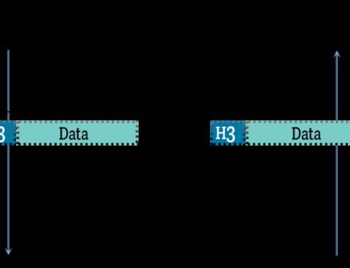 OSI Network Layer