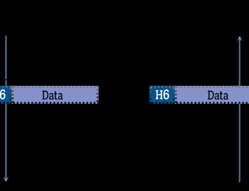 OSI Presentation Layer
