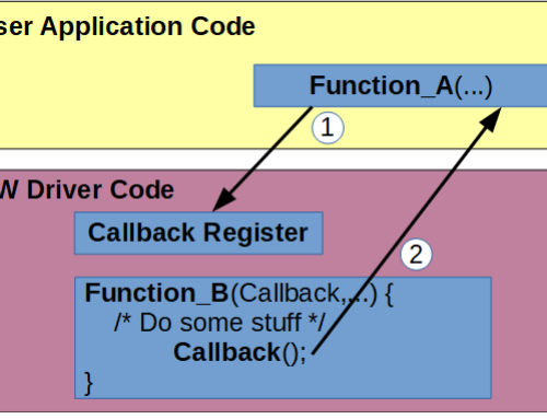 Using Callbacks in Firmware Development