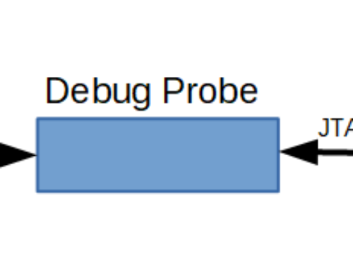 Toolset for Debugging Embedded Programs
